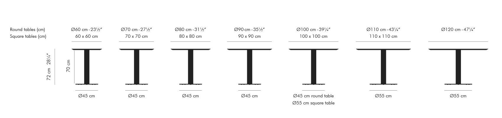 stua-dimensions-zero